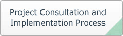 Project Consultation and Implementation Process